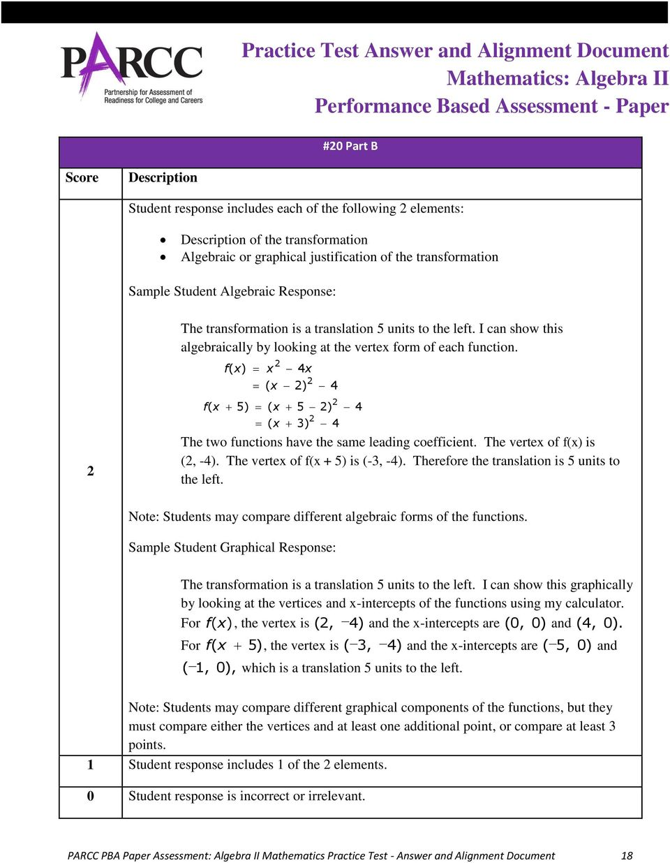 Practice Test Answer and Alignment Document Mathematics: Algebra II ...