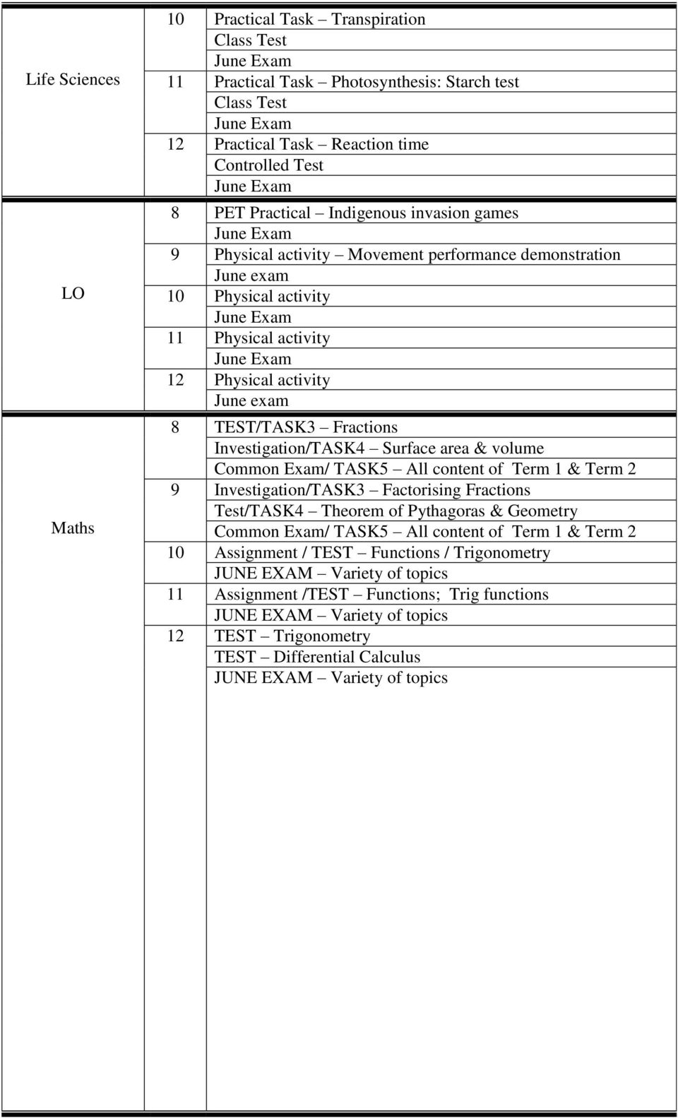 Formal assessment 2016 term 1 pdf surface area volume common exam task5 all content of term 1 term 2 fandeluxe Gallery