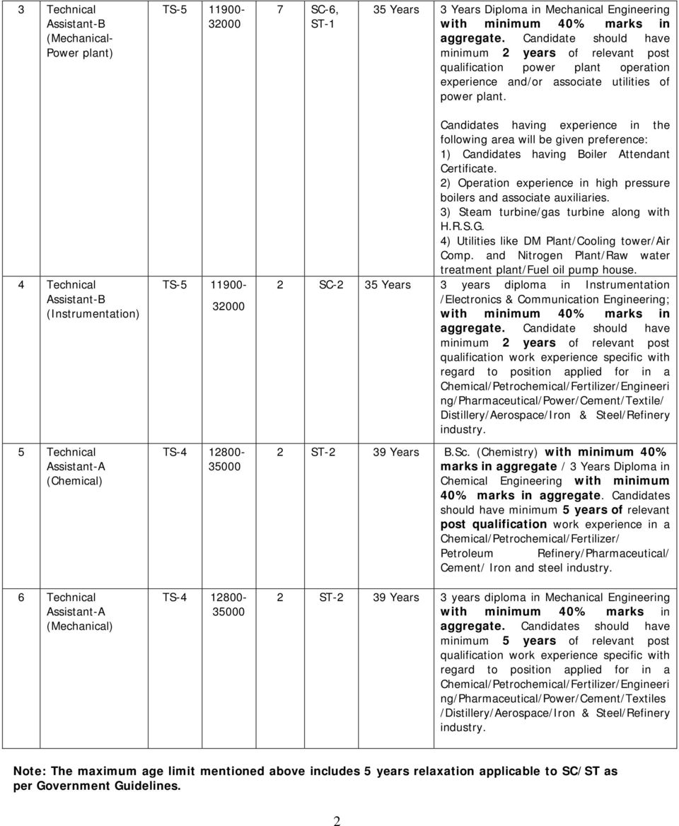 4 Technical Assistant-B (Instrumentation) 5 Technical Assistant-A (Chemical)
