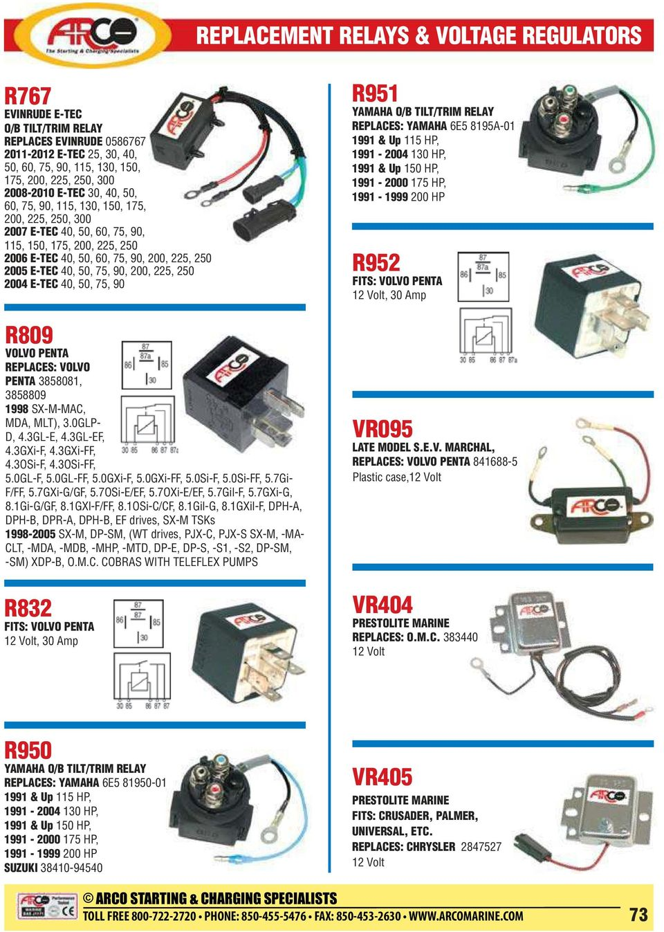 Replacement Solenoids Pdf Relay Wiring Diagram 90 380 Heavy Duty 200 225 250 2004 E Tec 40 50 75