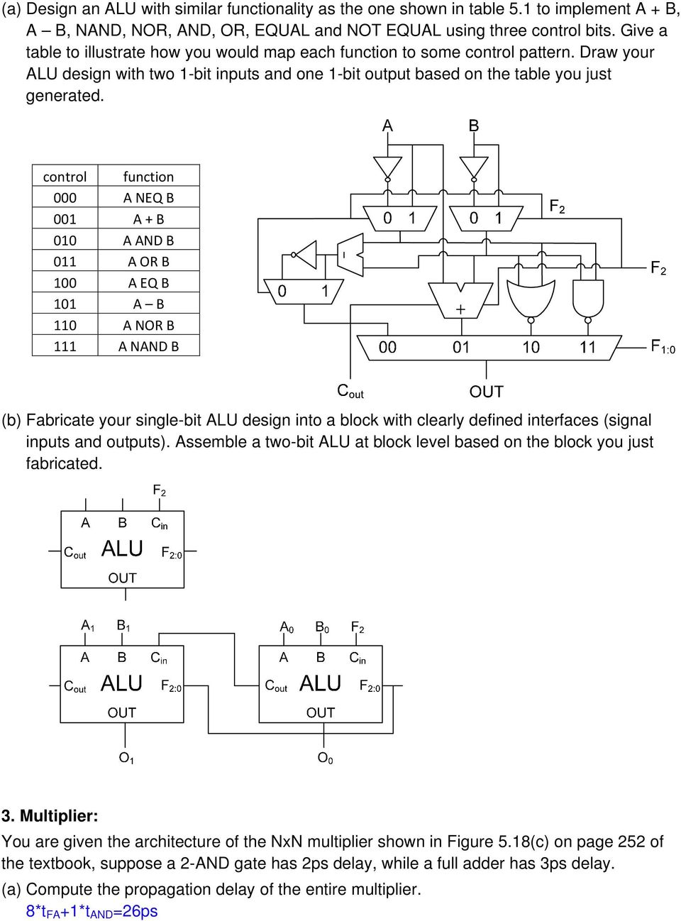 Cse140 Homework 7 Solution Pdf Bit As Output Bits The Block Diagram Of A Full Adder Is Shown Below Control Function 000 Neq B 001 010 And 011