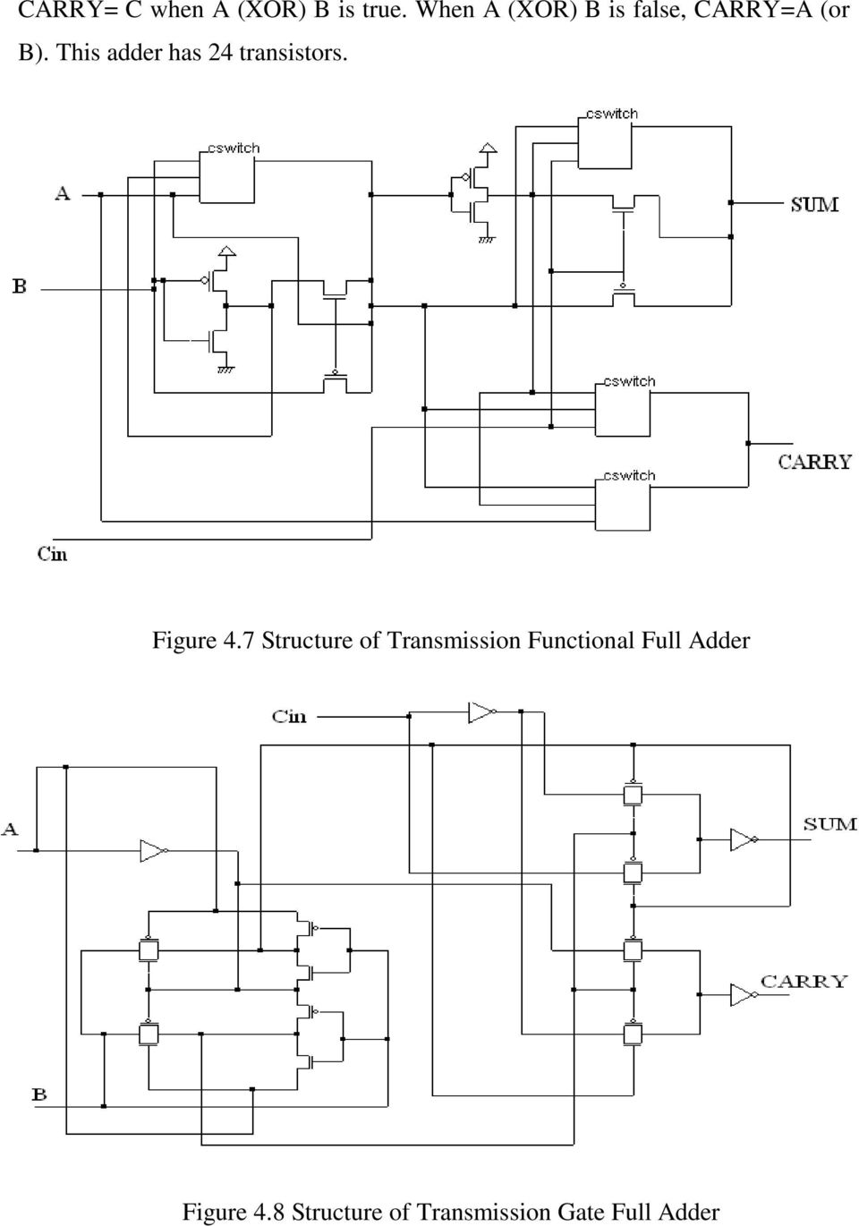 New Adder Cells Are Useful For Designing Larger Circuits Despite Integrated Circuit 1bit Full Cell In Ic Not Working As This Has 24 Transistors Figure 4