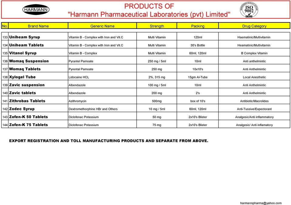 Products Of Harmann Pharmaceutical Laboratories Pvt Limited Pdf Free Download