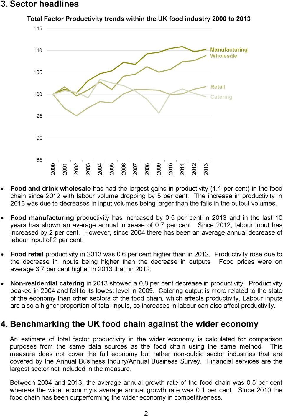 The increase in productivity in 2013 was due to decreases in input volumes being larger than the falls in the output volumes. Food manufacturing productivity has increased by 0.