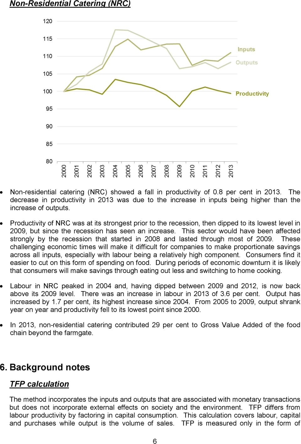 Productivity of NRC was at its strongest prior to the recession, then dipped to its lowest level in 2009, but since the recession has seen an increase.