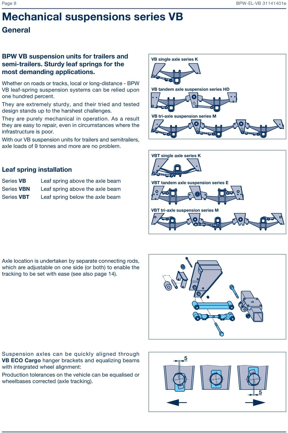 Vb Vbn Vbt Bpw Original Spare Parts Mechanical Suspensions Series Dual Axle Trailer Ke Wiring Diagram They Are Extremely Sturdy And Their Tried Tested Design Stands Up To The Harshest