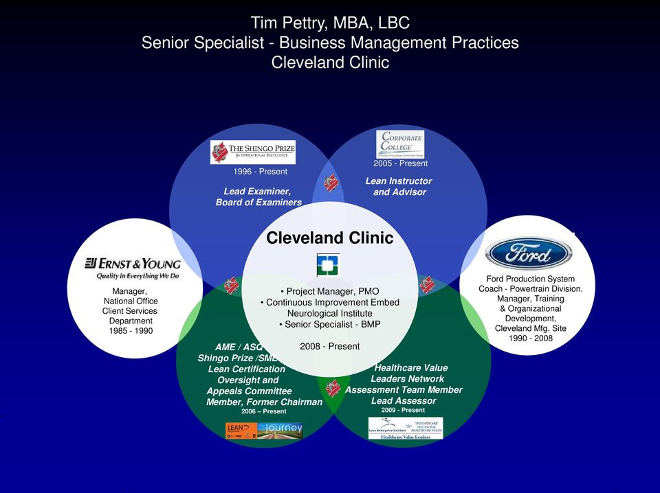 Continuous Improvement at the Cleveland Clinic: Managing our