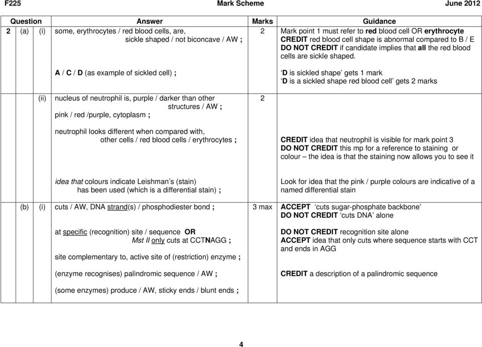 ocr biology a162 jan 2013 mark scheme