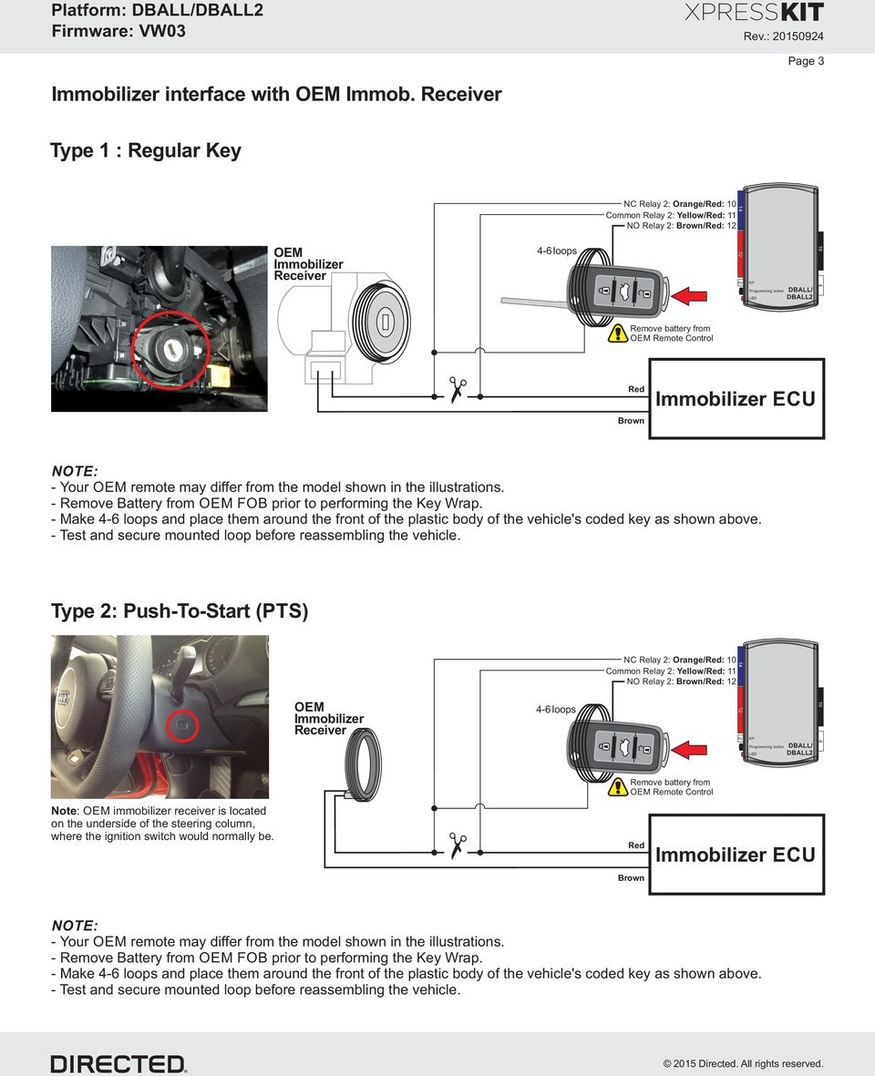 Index Vehicle Application Guide    Immobilizer Interface with OEM