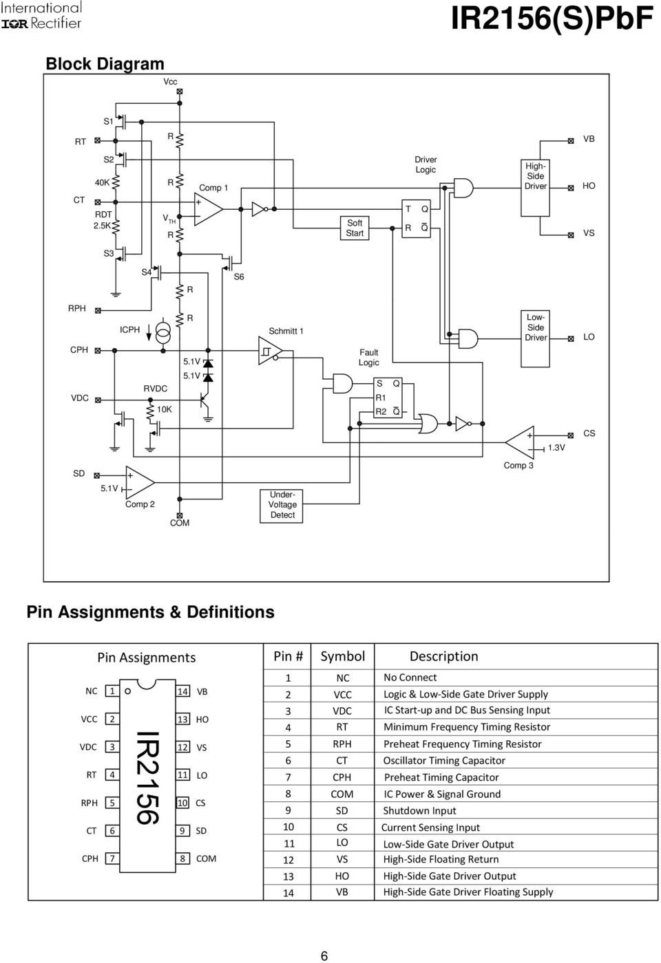 Ir2156pbf Ir2156 Ballast Control Ic Packages Features Description 12v Switching Car Psu By Uc3843 Circuit Wiring Diagrams 1v Comp 2 Com Under Voltage Detect Pin Assignments Definitions Nc 1