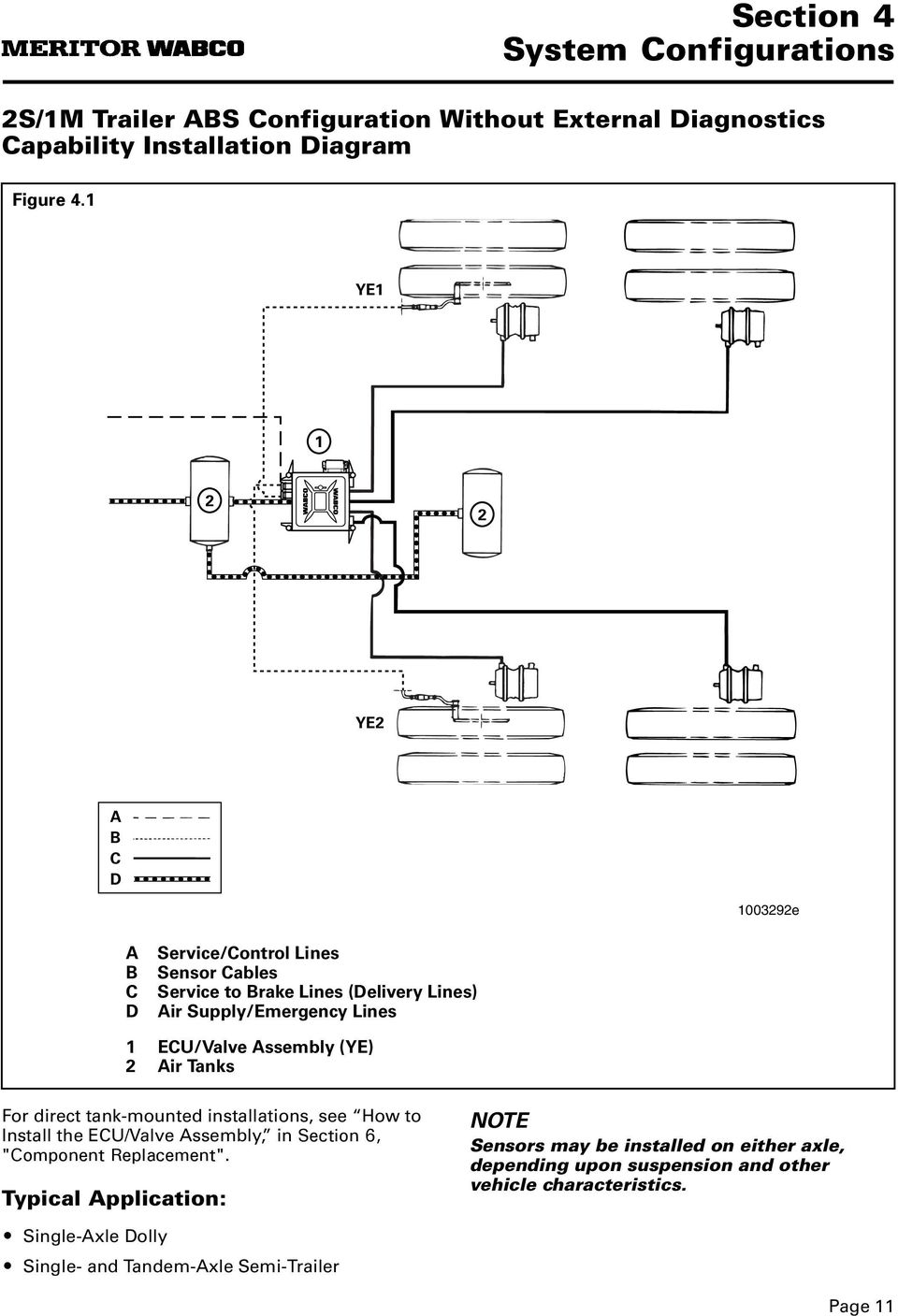 Wabco Wiring Diagrams - tuli.kuiyt.seblock.deDiagram Source