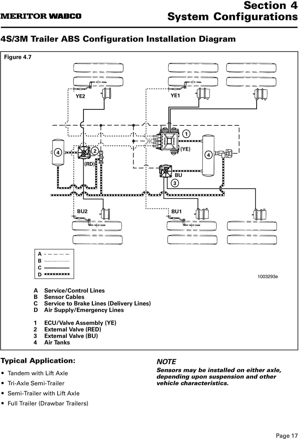 Easy Stop Tm Trailer Abs Pdf 1994 Volvo 960 Anti Lock Brake System Electrical Diagram Supply Emergency Lines 1 Ecu Valve Assembly Ye 2 External 21 Section 4 Configurations Power Cable Wiring Diagrams