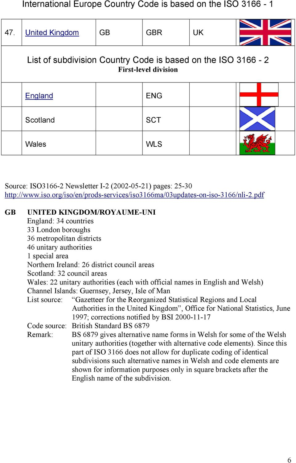 Iso 3166 country code