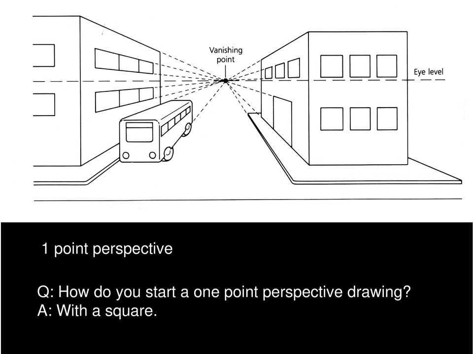 point perspective