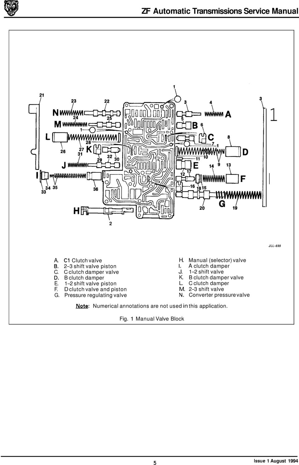Automatic Transmissions Service Manual Pdf 48re Throttle Valve Actuator Wiring Diagram Selector A Clutch Damper J 1 2 Shift