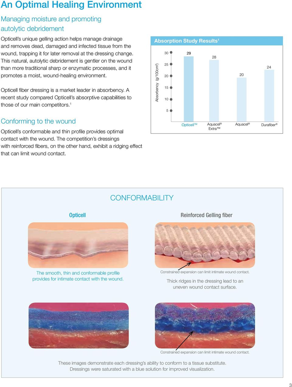 Opticell Wound Dressings Powerful Yet Gentle Moisture Management Pdf