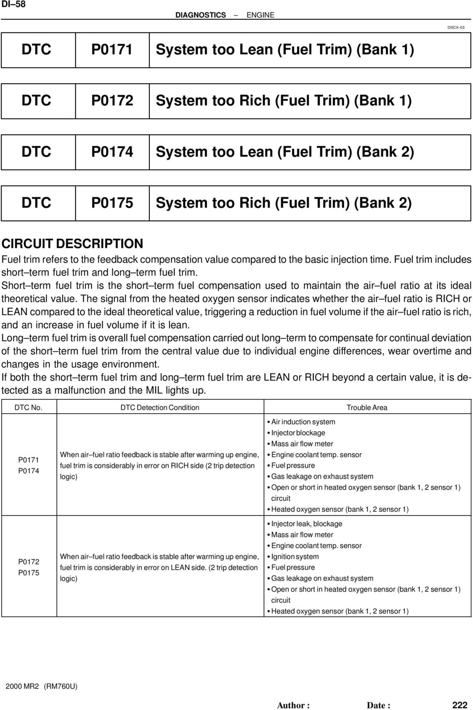 DTC P0171 System too Lean (Fuel Trim) (Bank 1) DTC P0172 System too