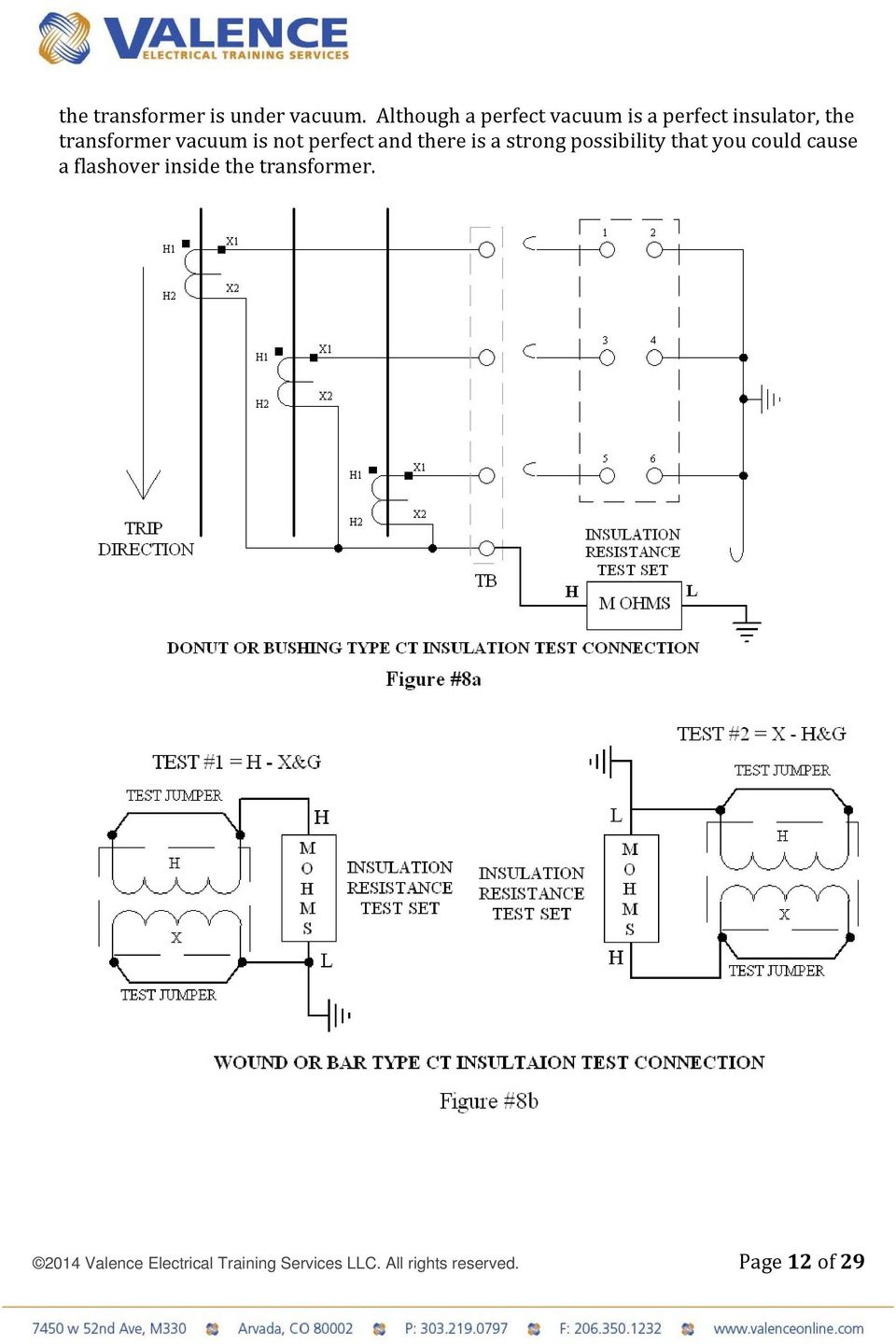 9s Ct Metering Wiring Diagram Back To The Basics Current Transformer Testing Pdf Is Not Perfect And There A Strong Possibility That You Could Cause