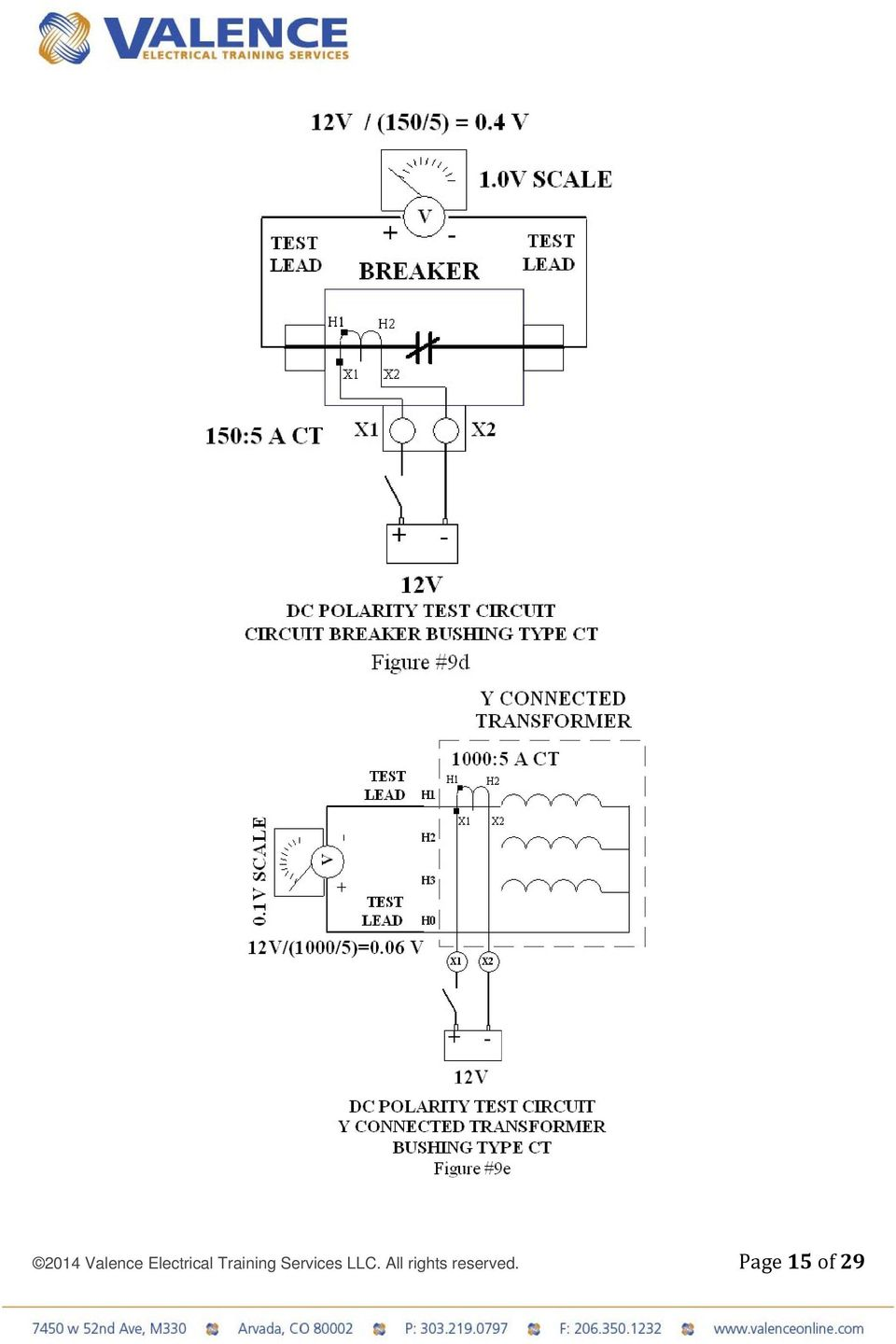 Back to the Basics Current Transformer (CT) Testing - PDF
