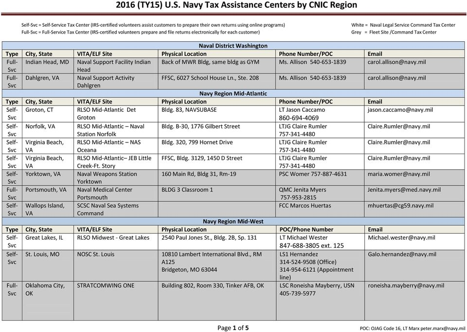 2016 (TY15) U S  Navy Tax Assistance Centers by CNIC Region