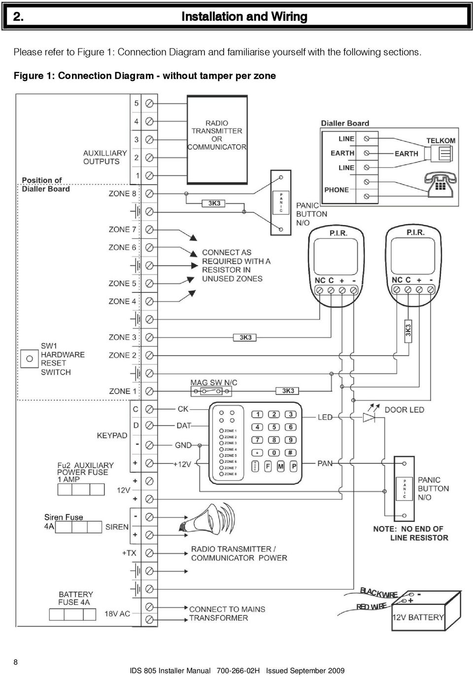Content 1 Introduction To The Ids Features Installation And Wiring General Alarm Diagram Yourself With Following Sections