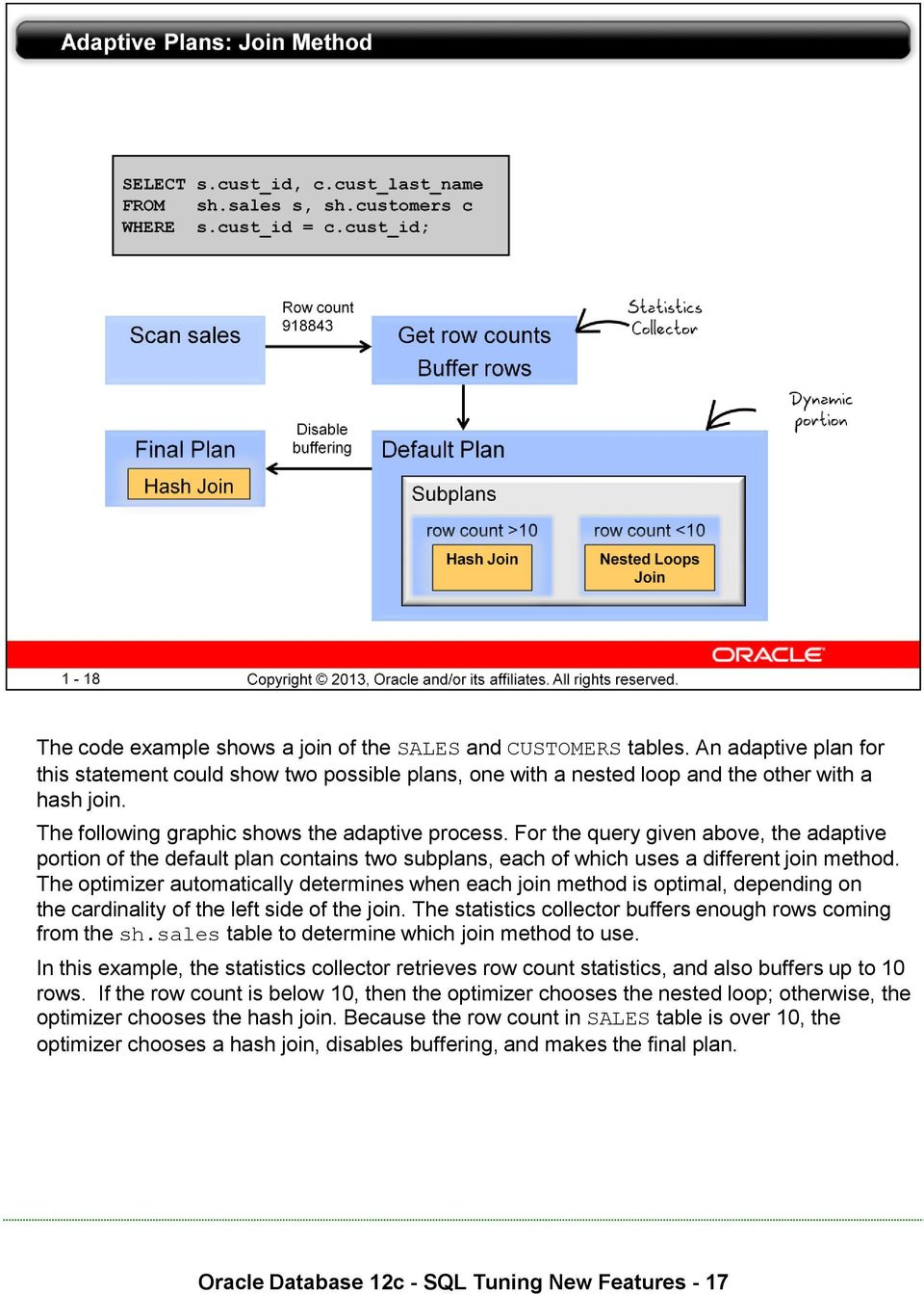 Oracle Database 12c - SQL Tuning New Features PDF