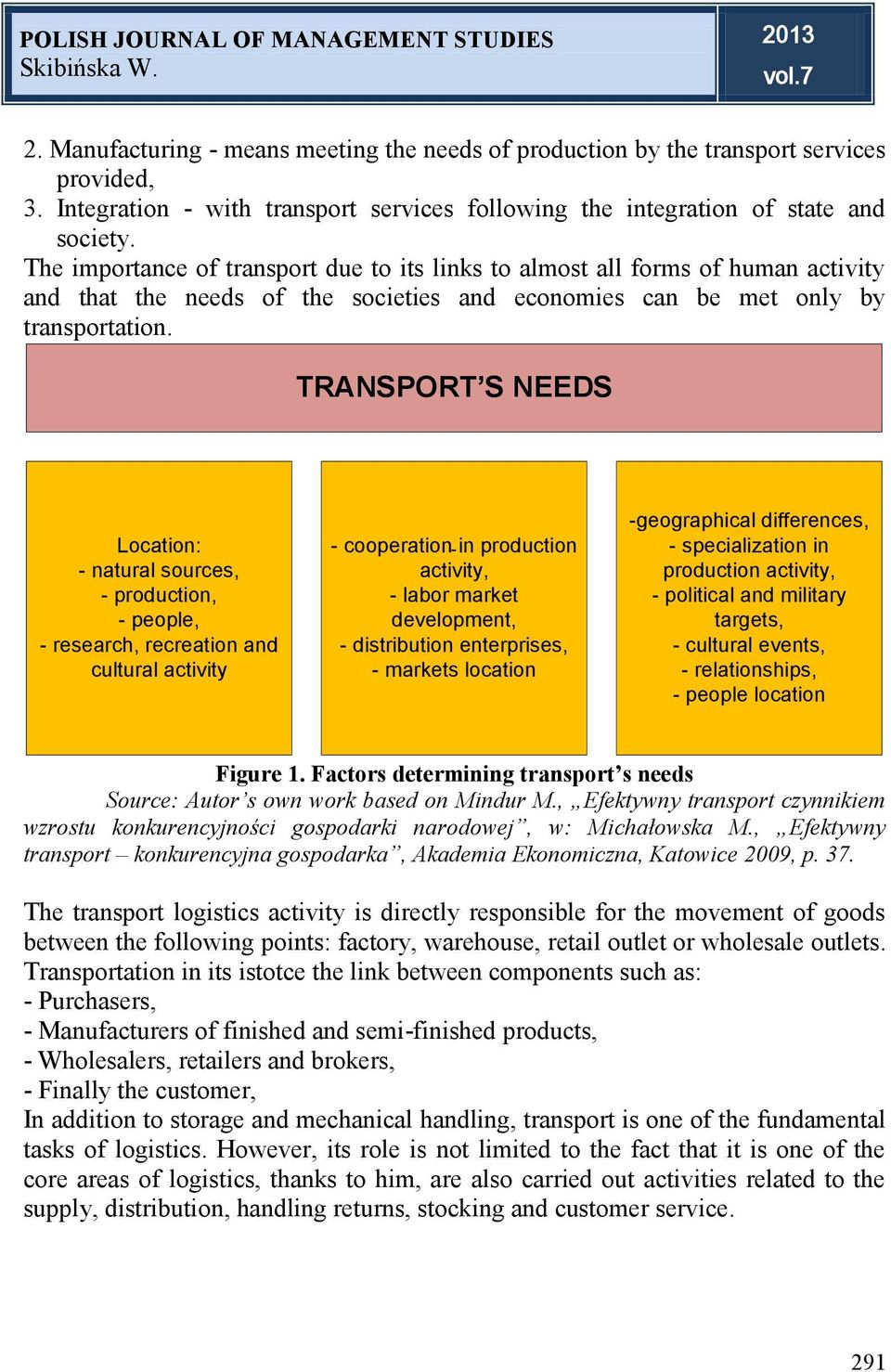DYNAMICS OF TRANSPORTATION DEVELOPMENT AS A BASIS FOR THE