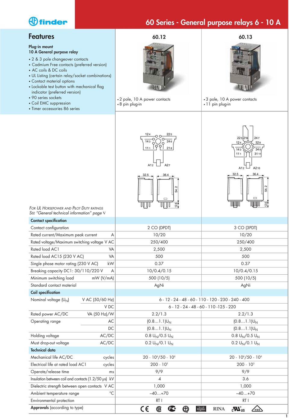 60 Series General Purpose Relays 6 10 A Features Pdf Spdt 12v Sugar Cube Relay Material Options Lockable Test Button With Mechanical Flag Indicator Preferred Version 90 Sockets
