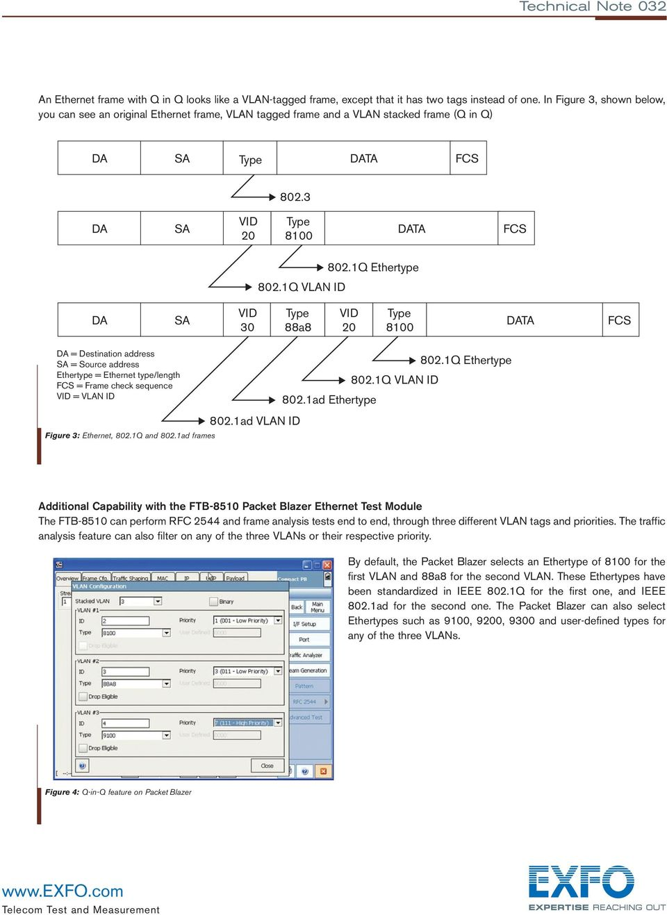 BENEFITS OF VLANs AND Q IN Q - PDF