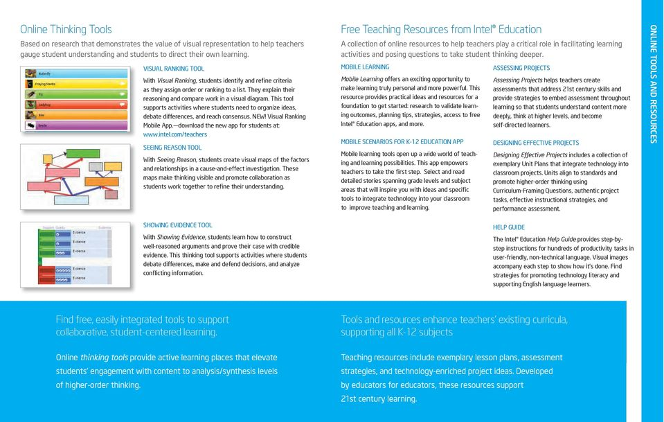 A Web Site for 21st Century Teaching - PDF