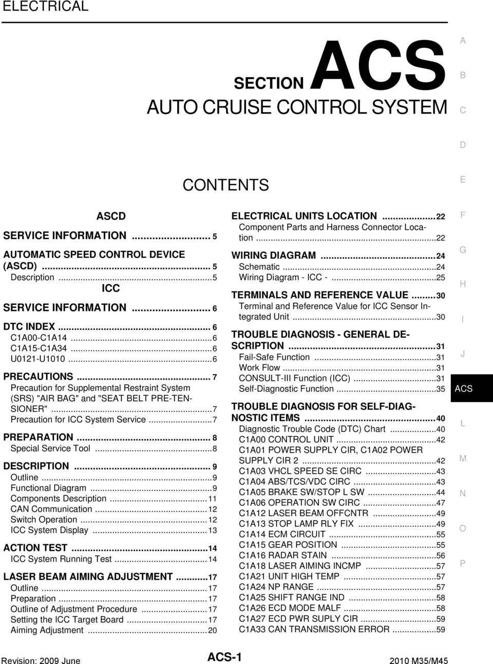 Auto Cruise Control System Pdf International Wiring Diagram Free Picture 9 Omponents Escription11 Ommunication12 Switch Peration