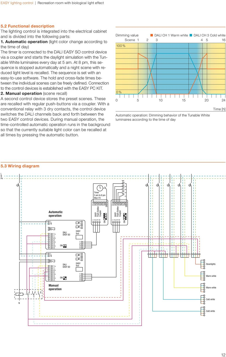 Light Together With Light Wiring Diagrams Dmx512 Control Colors Wiring