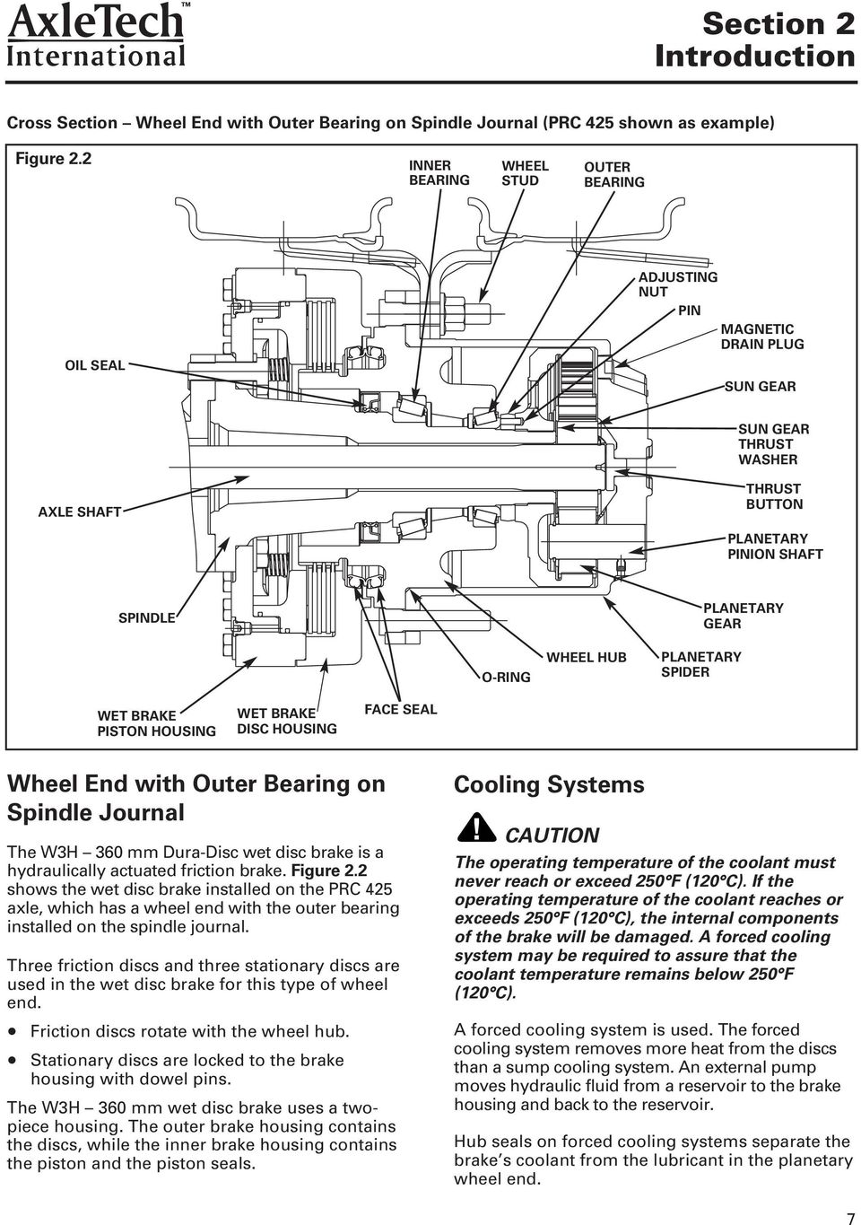 This Diagram Explains The Various Parts That Make Up A Disc Braking Wet Brake With Dowel Pins Pdf Wheel Hub Planetary Spider Piston Housing Face Seal End
