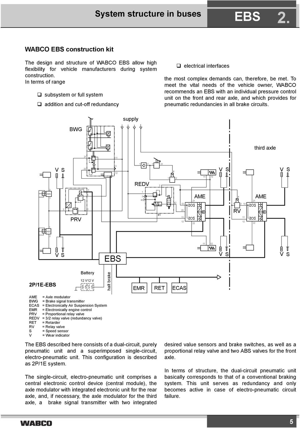 Ebs Electronically Controlled Brake System In Motor Coaches Pdf 1994 Volvo 960 Anti Lock Electrical Diagram To Meet The Vital Needs Of Vehicle Owner Wabco Recommends An With Individual