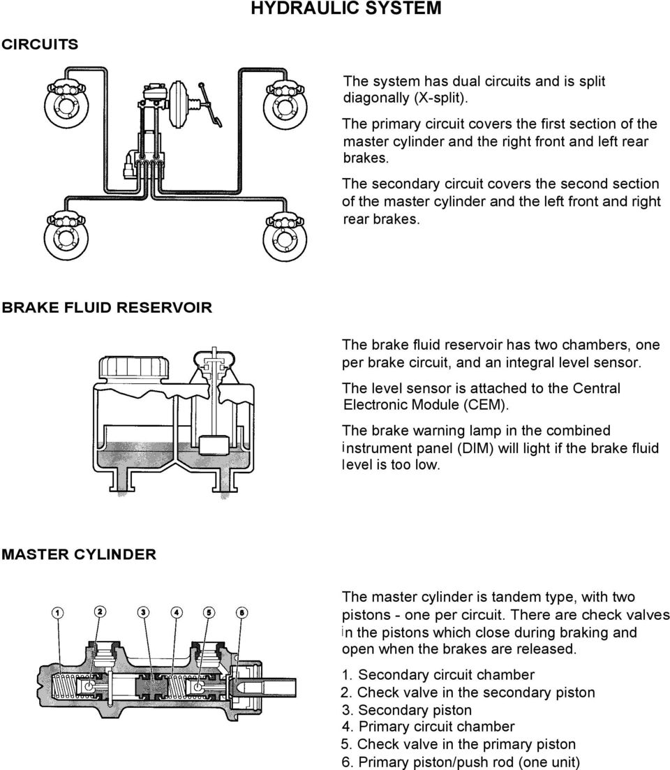 Brake System Overview Pdf 1994 Volvo 960 Anti Lock Electrical Diagram Fluid Reservoir The Has Two Chambers One Per Circuit
