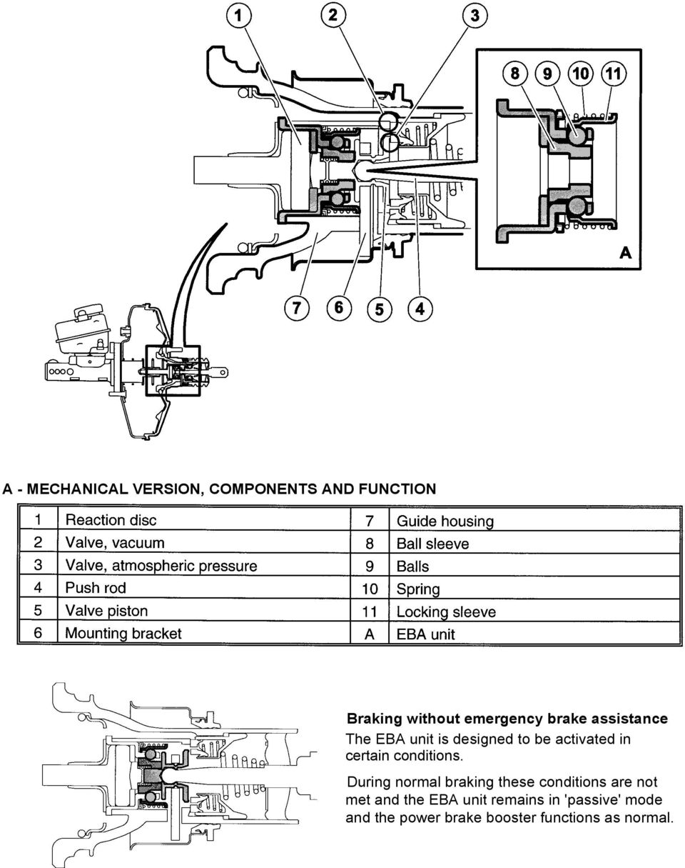 Brake System Overview Pdf 1994 Volvo 960 Anti Lock Electrical Diagram Conditions