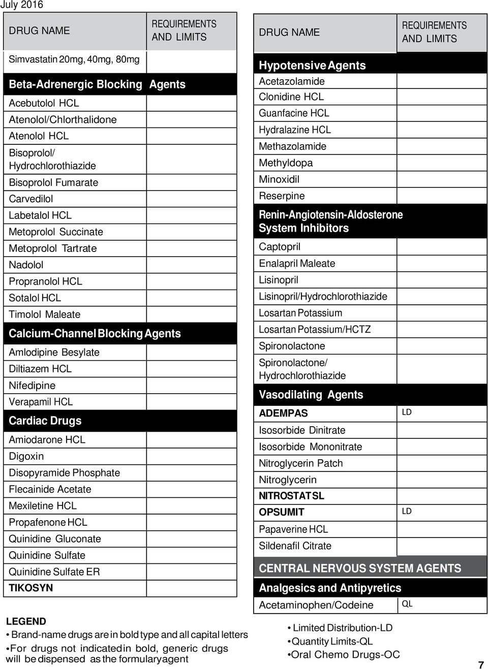HMO Formulary  (List of Covered Drugs) Last Update: 7/05/ PDF