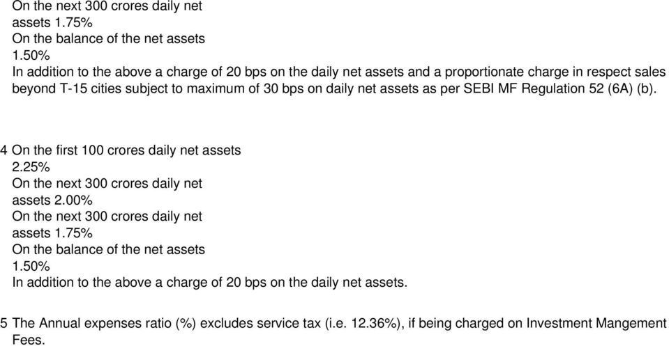 daily net assets as per SEBI MF Regulation 52 (6A) (b). 4 On the first 100 crores daily net assets 2.25% On the next 300 crores daily net assets 2.