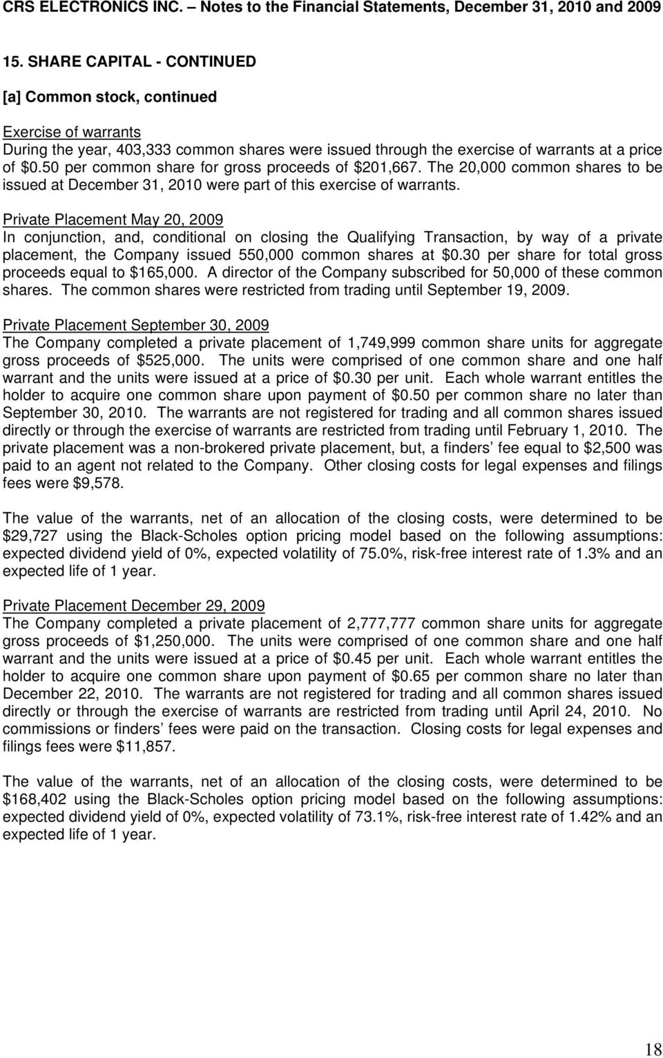 Private Placement May 20, 2009 In conjunction, and, conditional on closing the Qualifying Transaction, by way of a private placement, the Company issued 550,000 common shares at $0.