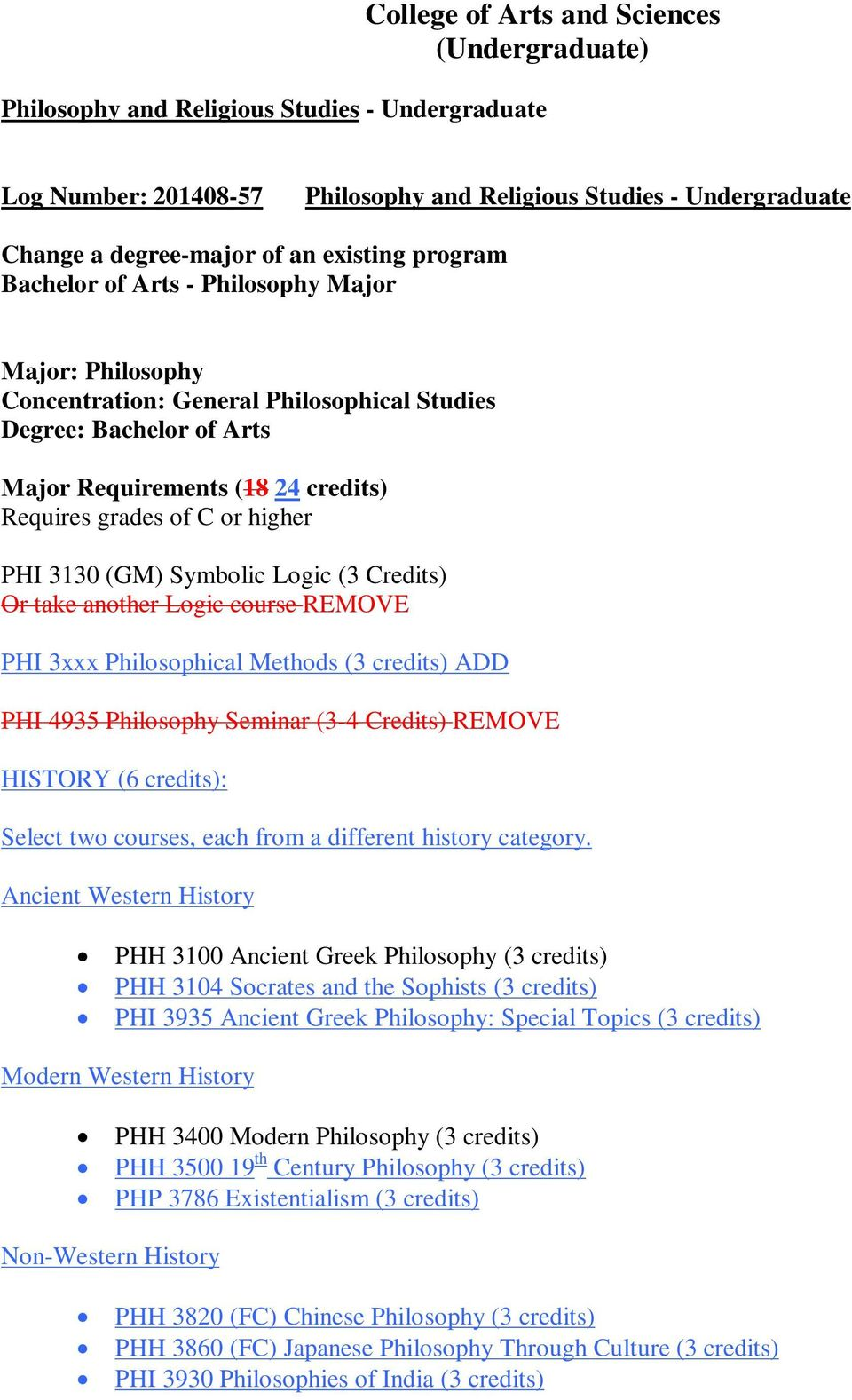 higher PHI 3130 (GM) Symbolic Logic (3 Credits) Or take another Logic course REMOVE PHI 3xxx Philosophical Methods (3 credits) ADD PHI 4935 Philosophy Seminar (3-4 Credits) REMOVE HISTORY (6