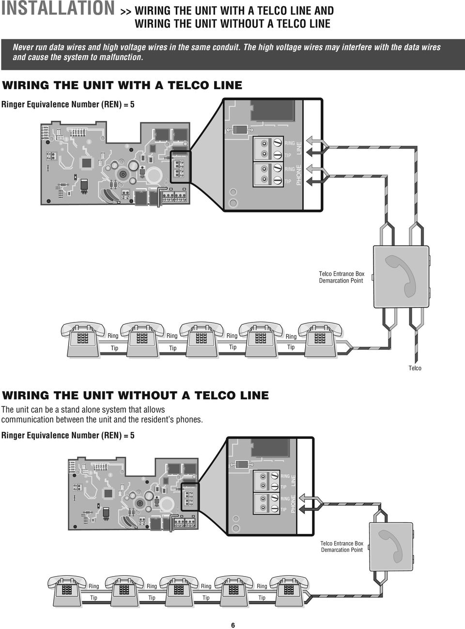 Telco Wiring