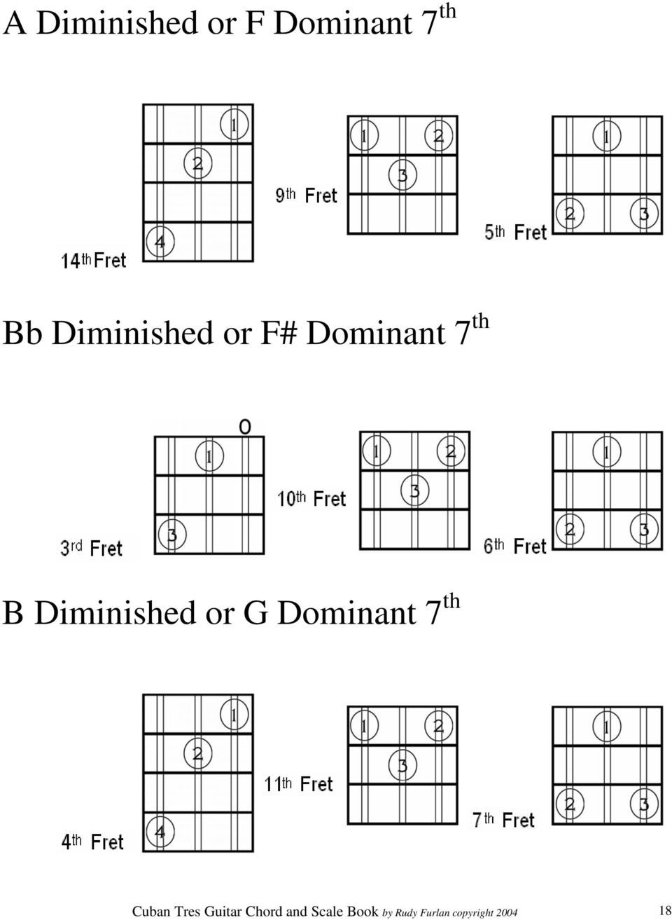 Cuban Tres Guitar Chord Scale Book Pdf