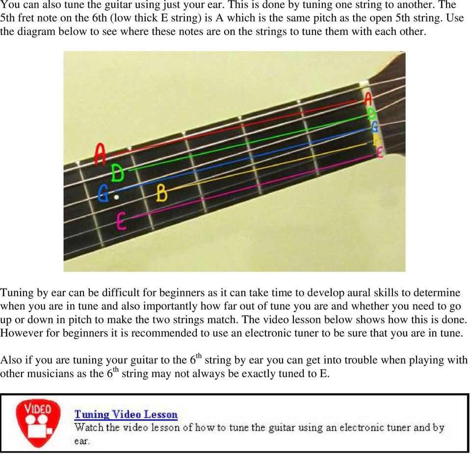 Learning To Play The Guitar An Absolute Beginner S Guide By Anthony This Is A Fingerboard Diagram Open Strings Are Shown On Tuning Ear Can Be Difficult For Beginners As It Take Time Develop Aural