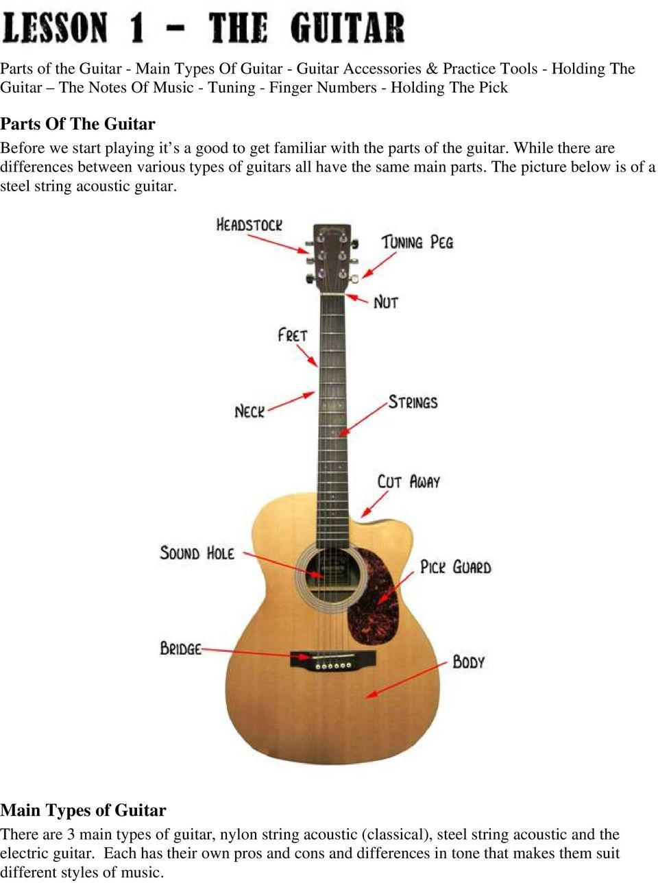 Learning To Play The Guitar An Absolute Beginner S Guide By Anthony Need Know Parts Of Electric While There Are Differences Between Various Types Guitars All Have Same Main