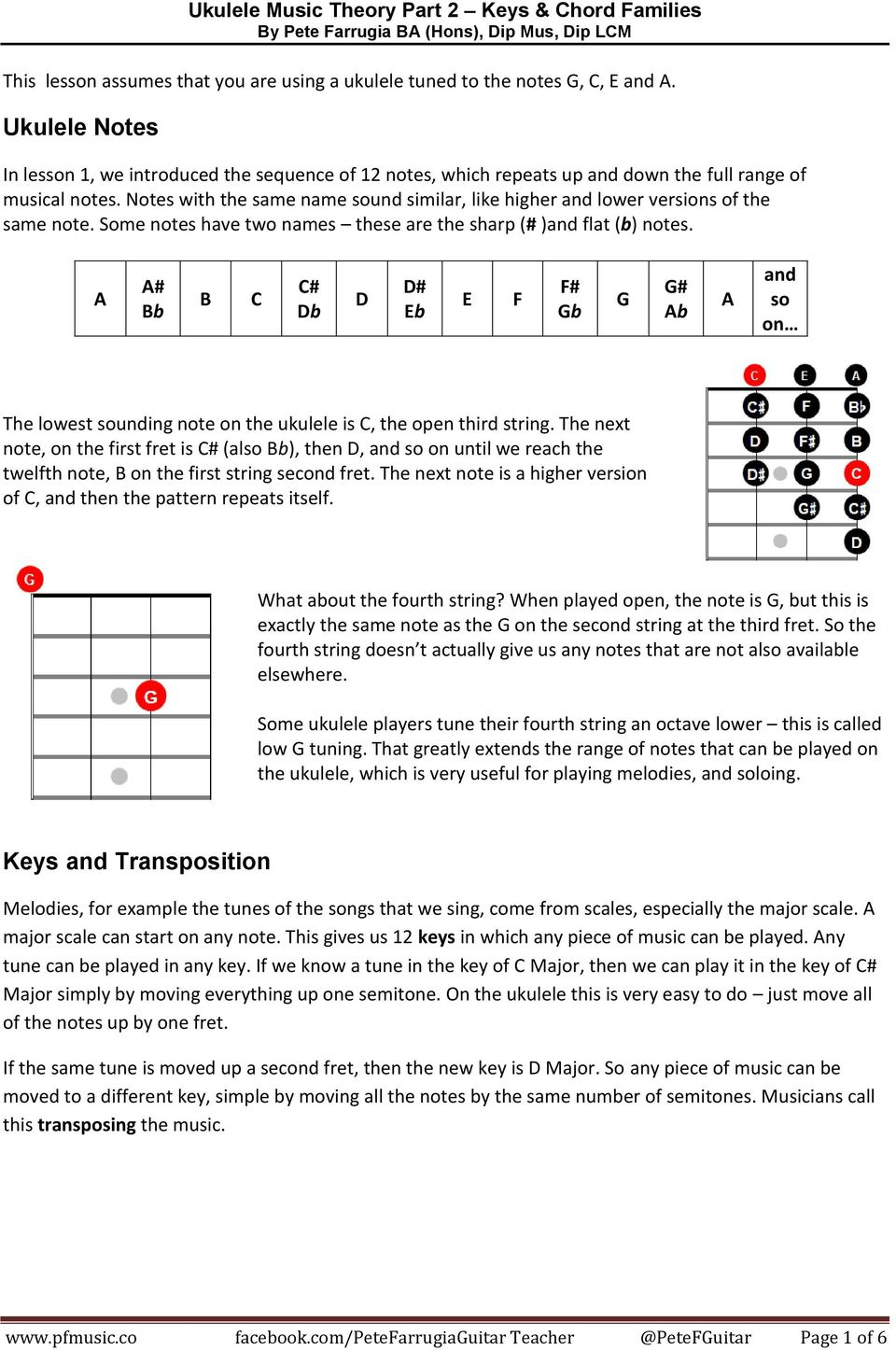 Ukulele Music Theory Part 2 Keys & Chord Families By Pete Farrugia