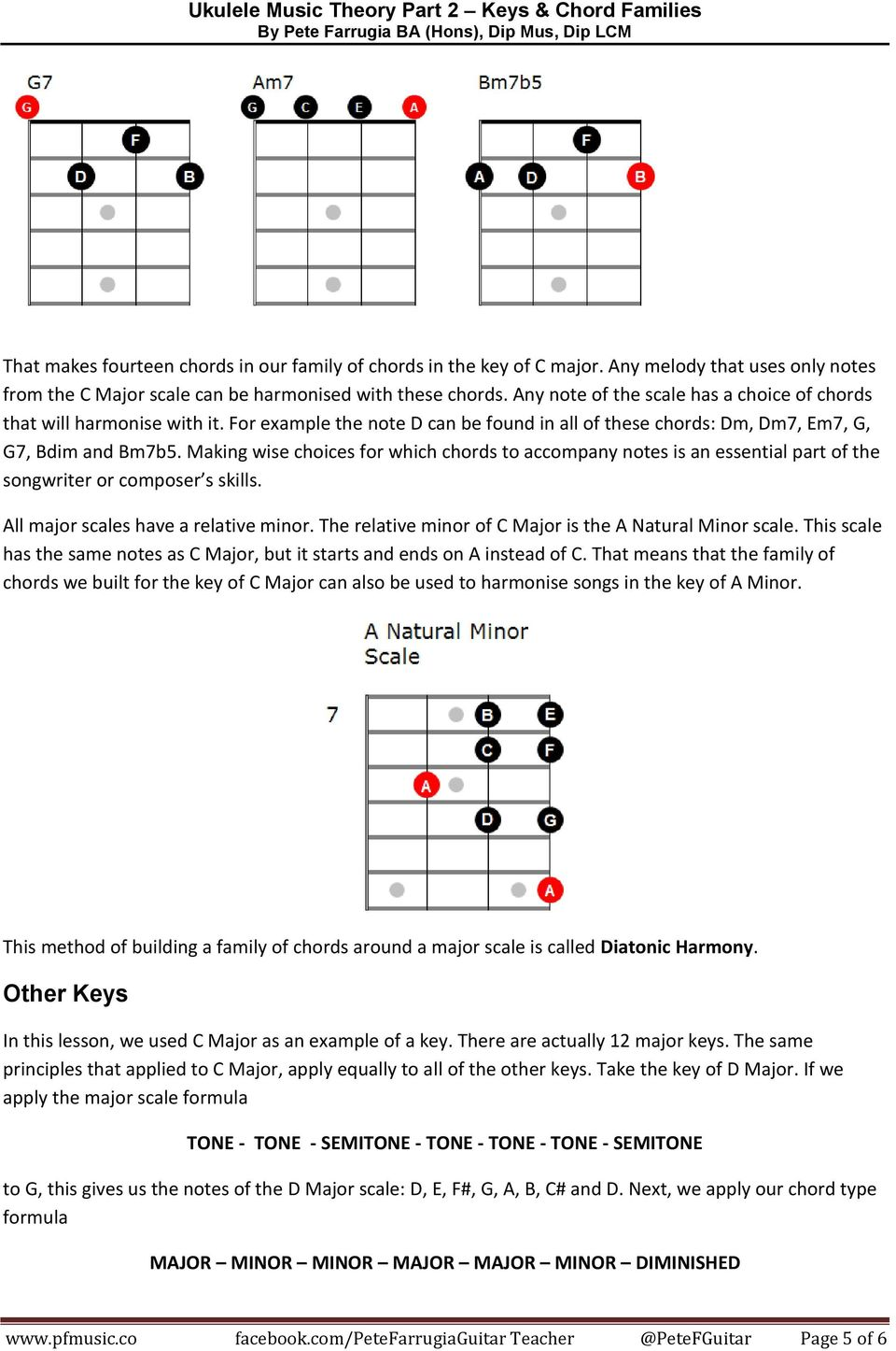 Ukulele Music Theory Part 2 Keys Chord Families By Pete Farrugia