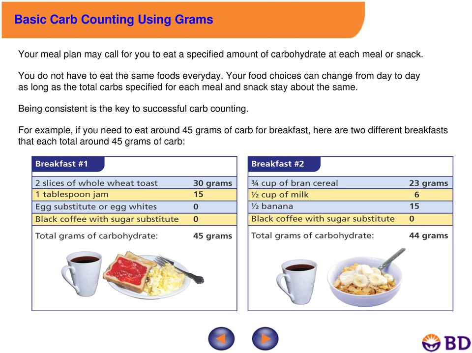 Your food choices can change from day to day as long as the total carbs specified for each meal and snack stay about the same.