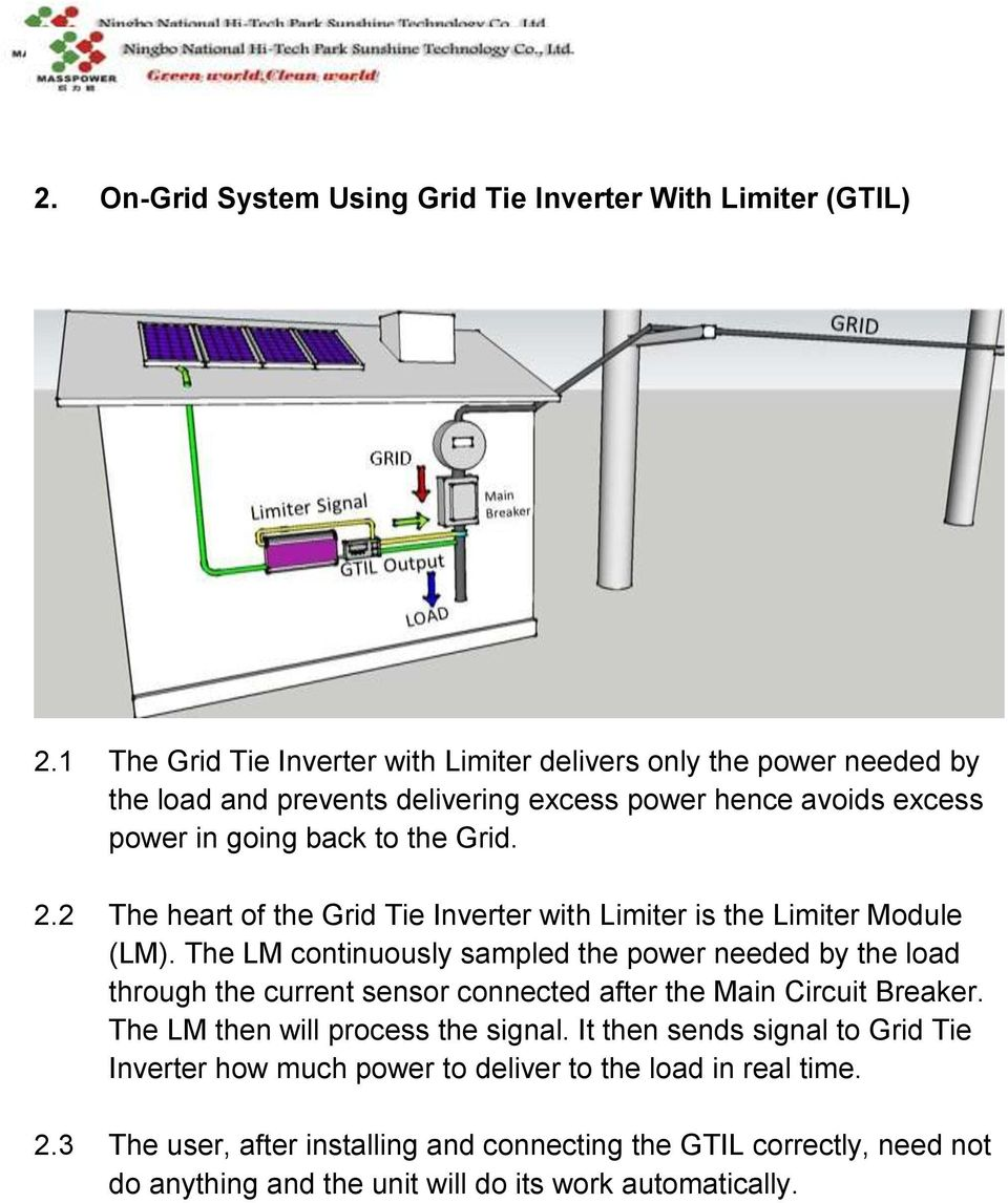 User Manual Of Grid Tie Inverter With Limiter Pdf This Signal In Your Circuit For Transferring Between Outputs 2 The Heart Is Module Lm