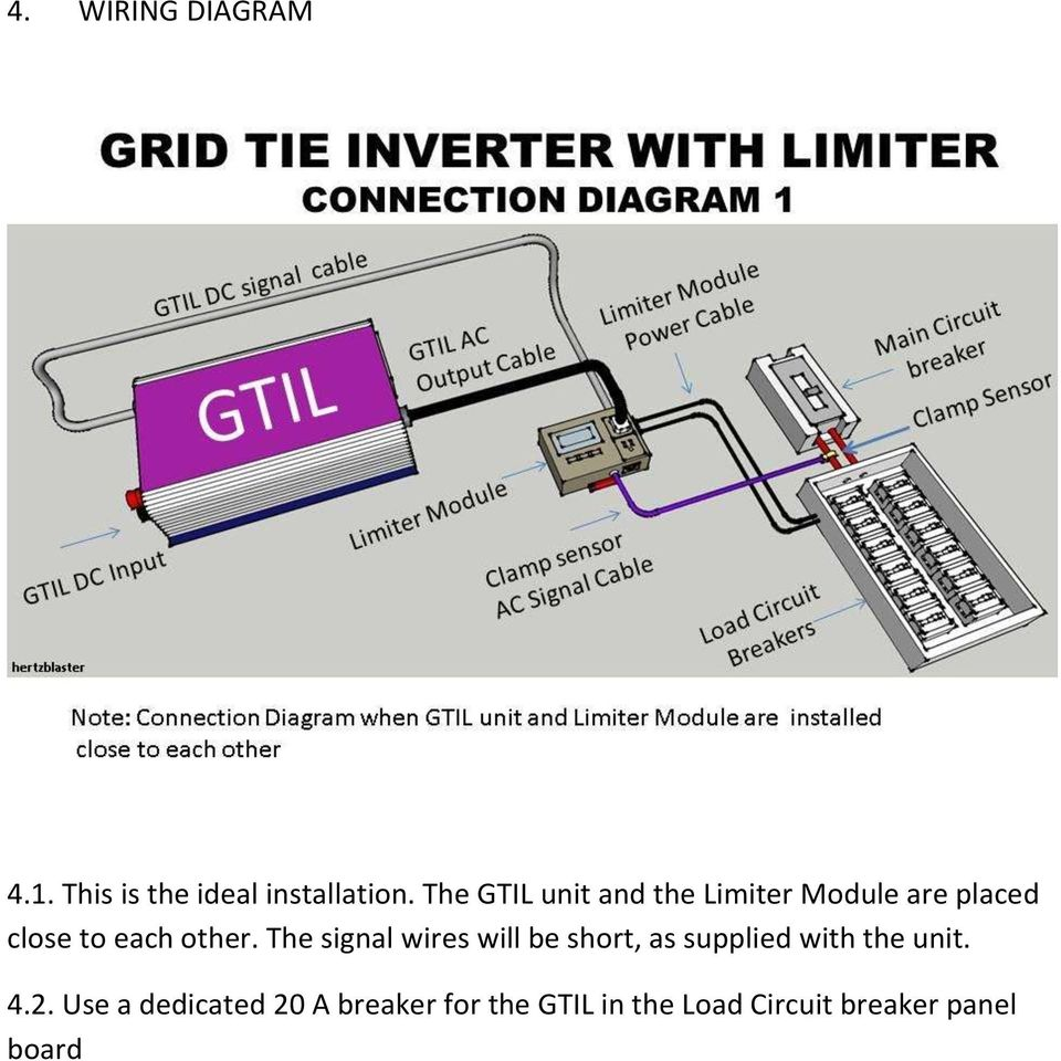 User Manual Of Grid Tie Inverter With Limiter Pdf Wiring Diagram The Signal Wires Will Be Short As Supplied Unit 42