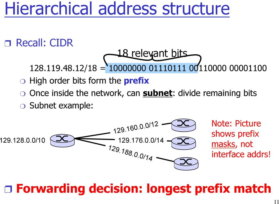 can subnet: divide remaining bits Subnet example: 129.128.0.0/10 129.160.0.0/12 129.176.0.0/14 129.